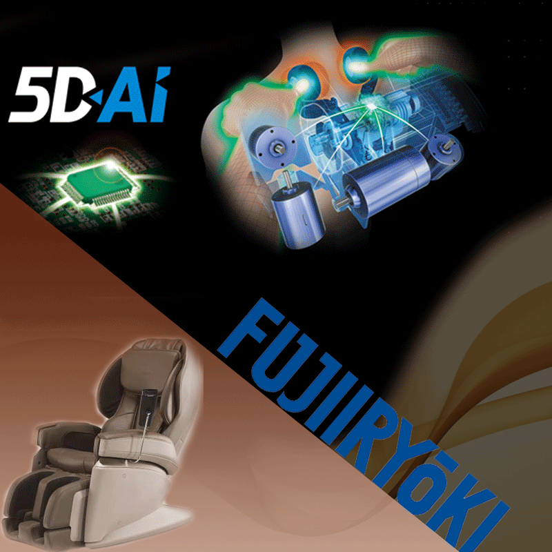Mécanisme 5D-I.A.