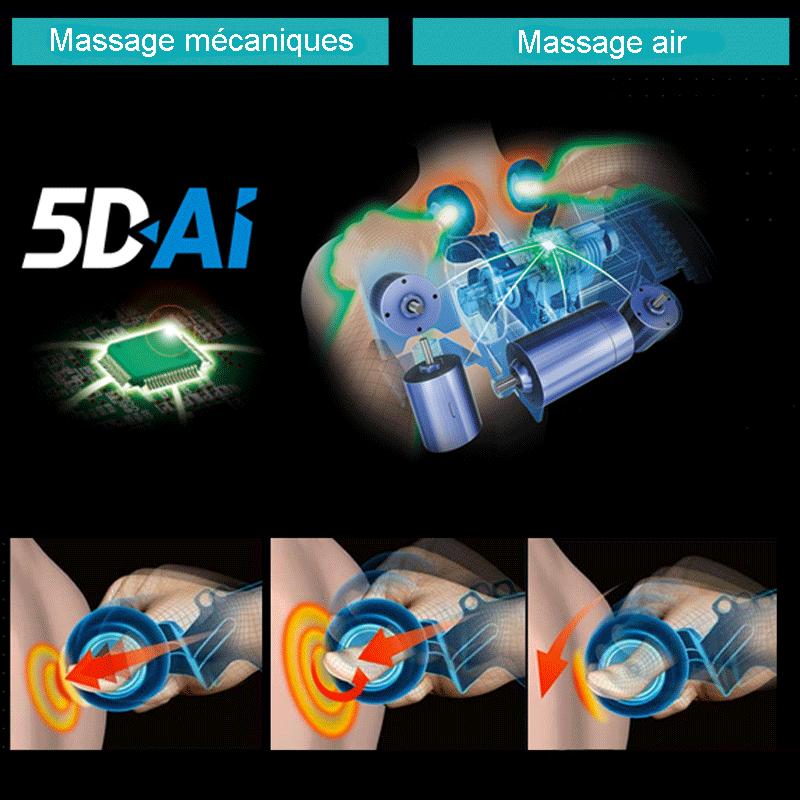 Nouvelle fonction: Explorer les nouveaux domaines du massage avec l'IA.