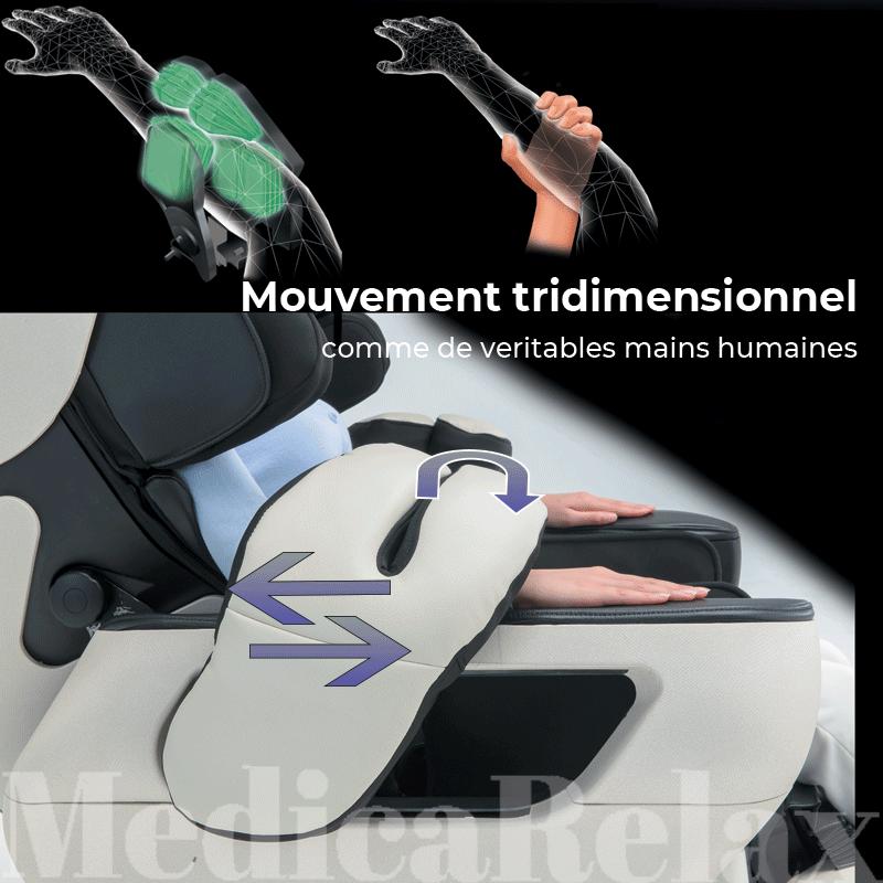 Mouvement tridimensionnel comme de veritables mains humaines
