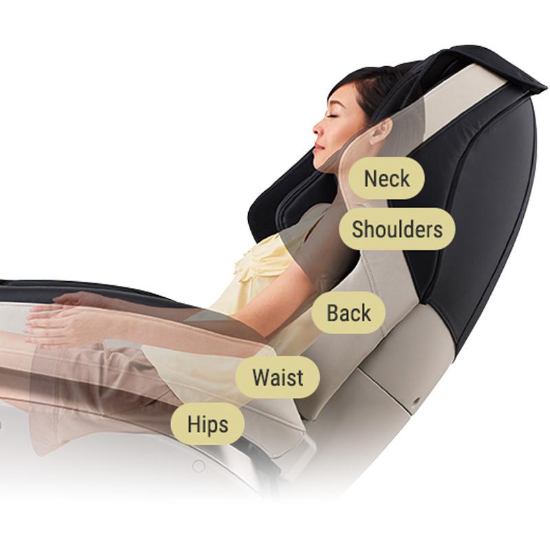 Le massage intensif du corps