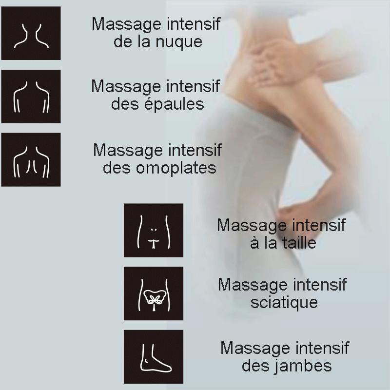6 types de techniques de pétrissage