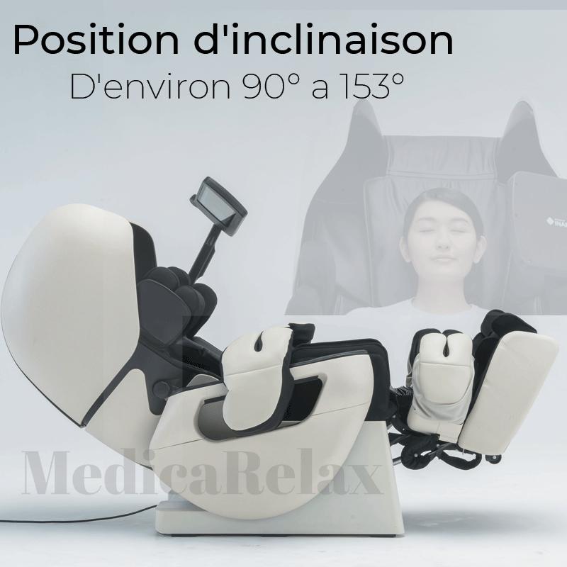 Position d'inclinaison